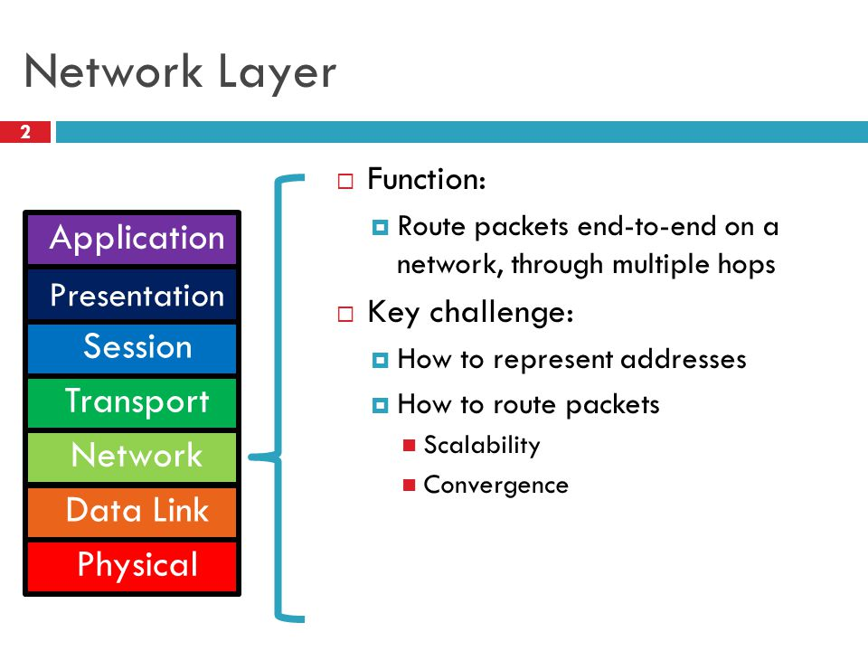 Network Layer 2  Function:  Route packets end-to-end on a network, through multiple hops  Key challenge:  How to represent addresses  How to rout