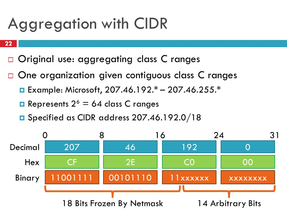 Aggregation with CIDR 22  Original use: aggregating class C ranges  One organization given contiguous class C ranges  Example: Microsoft, 207.46.19