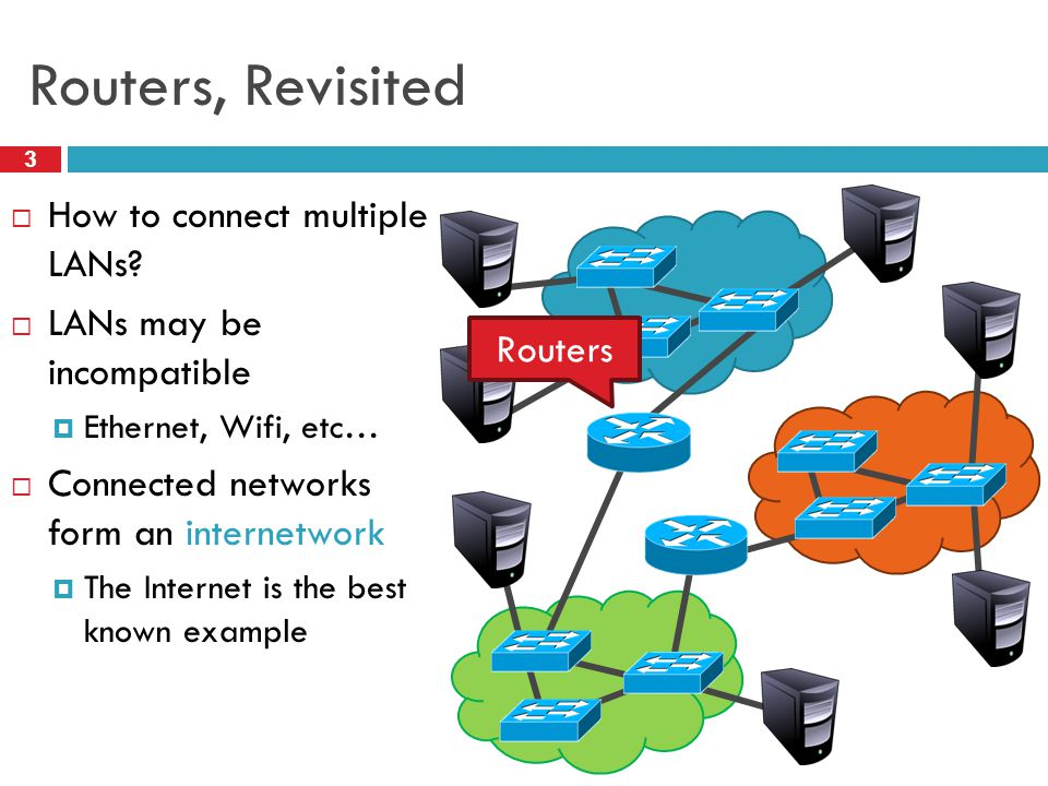 Routers, Revisited 3  How to connect multiple LANs?  LANs may be incompatible  Ethernet, Wifi, etc…  Connected networks form an internetwork  The
