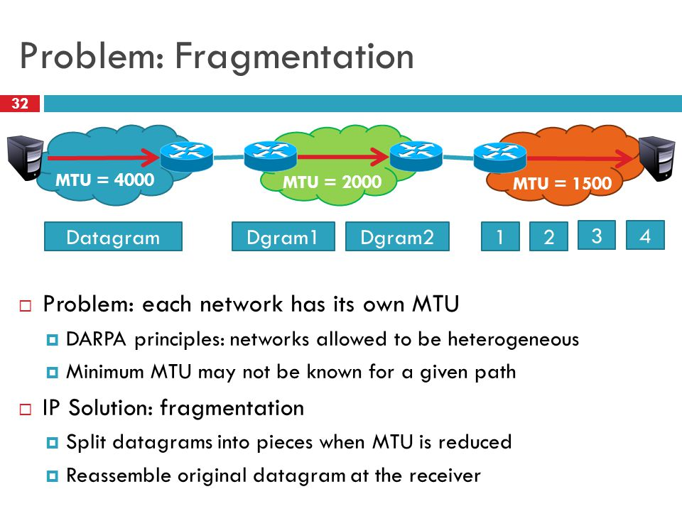Problem: Fragmentation 32  Problem: each network has its own MTU  DARPA principles: networks allowed to be heterogeneous  Minimum MTU may not be kn