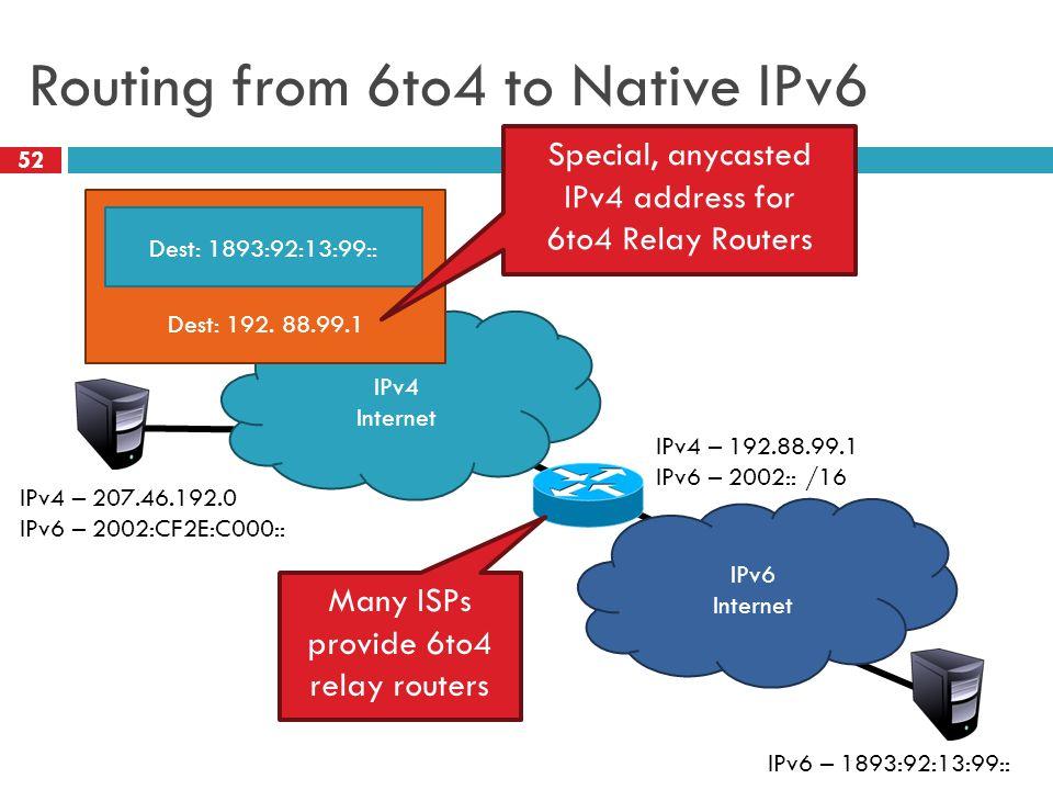 IPv4 – 192.88.99.1 IPv6 – 2002:: /16 IPv4 Internet IPv6 Internet Dest: 192. 88.99.1 Routing from 6to4 to Native IPv6 52 IPv4 – 207.46.192.0 IPv6 – 200