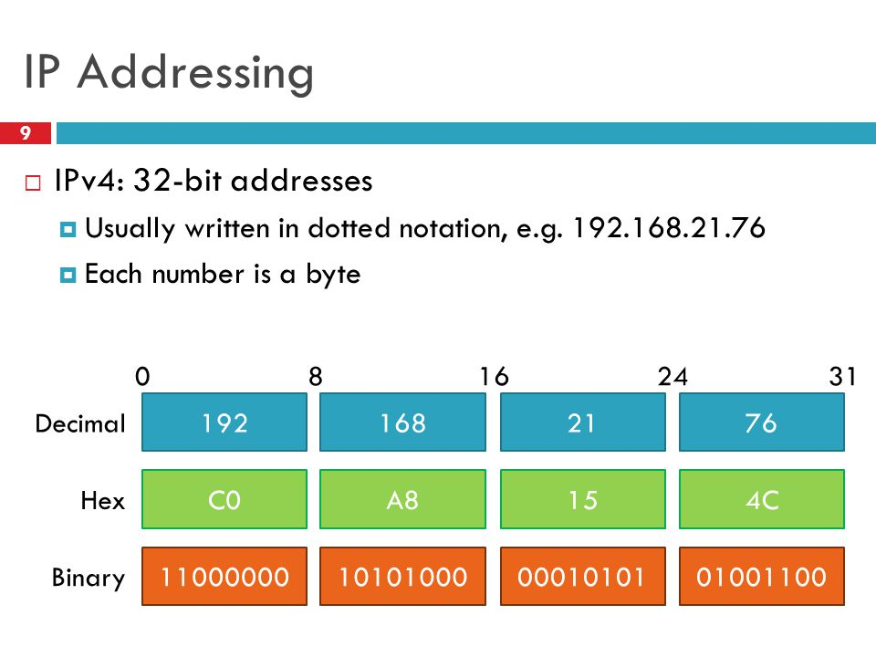 IP Addressing and Forwarding 10  Routing Table Requirements  For every possible IP, give the next hop  But for 32-bit addresses, 2 32 possibilities.