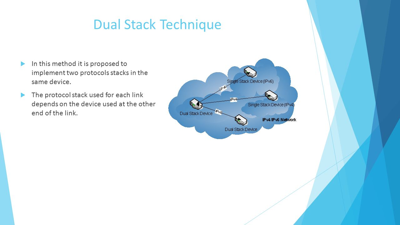 Dual Stack Technique  In this method it is proposed to implement two protocols stacks in the same device.