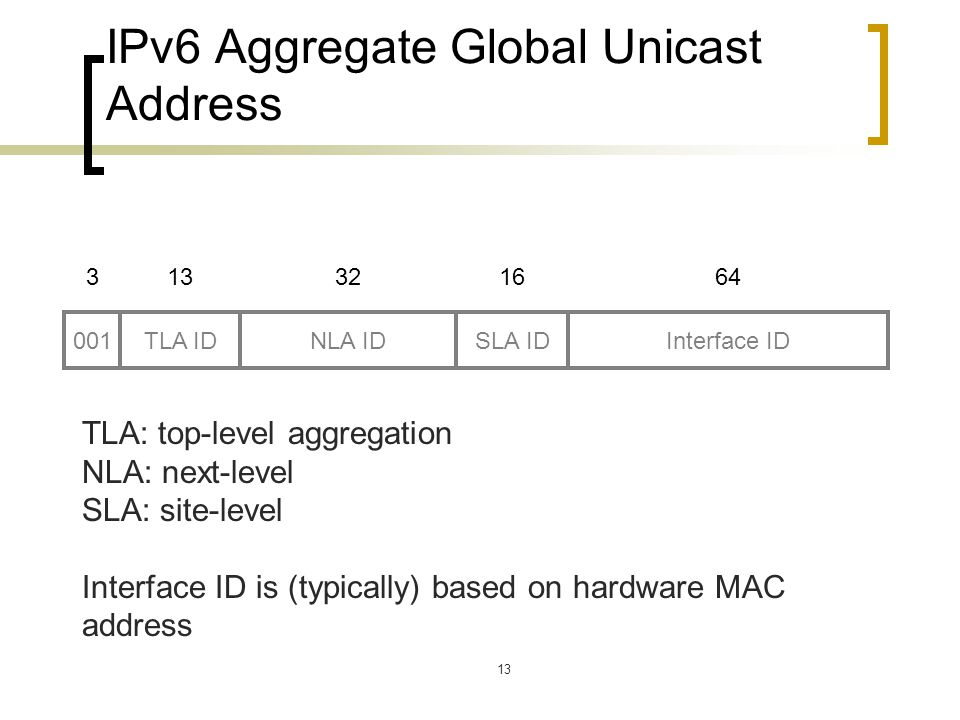 13 IPv6 Aggregate Global Unicast Address 001TLA IDNLA IDSLA IDInterface ID 313321664 TLA: top-level aggregation NLA: next-level SLA: site-level Interface ID is (typically) based on hardware MAC address