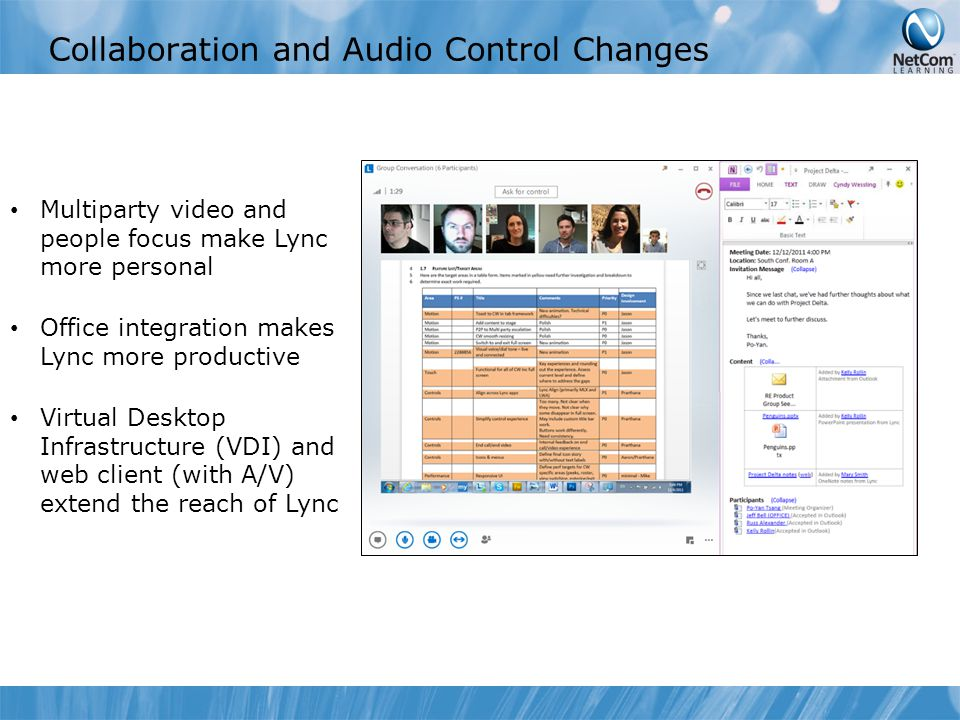 Collaboration and Audio Control Changes Multiparty video and people focus make Lync more personal Office integration makes Lync more productive Virtual Desktop Infrastructure (VDI) and web client (with A/V) extend the reach of Lync