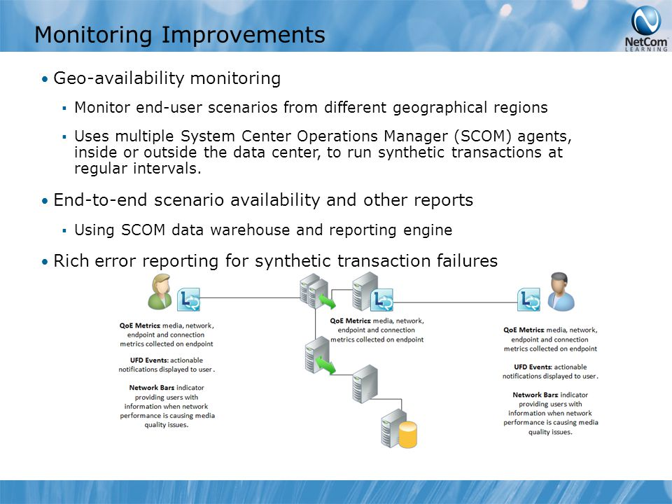 Monitoring Improvements Geo-availability monitoring  Monitor end-user scenarios from different geographical regions  Uses multiple System Center Operations Manager (SCOM) agents, inside or outside the data center, to run synthetic transactions at regular intervals.