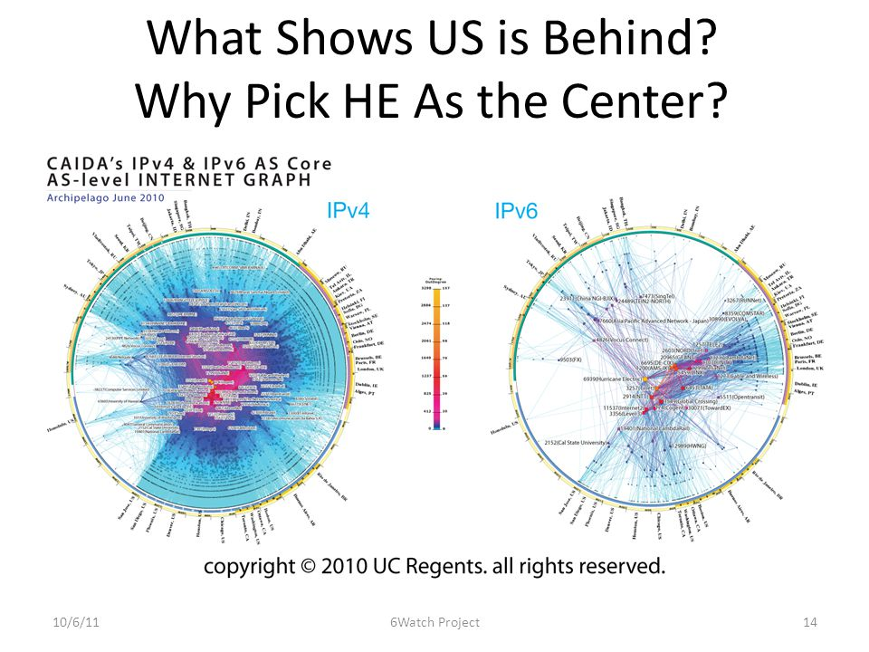 What Shows US is Behind Why Pick HE As the Center 10/6/11146Watch Project