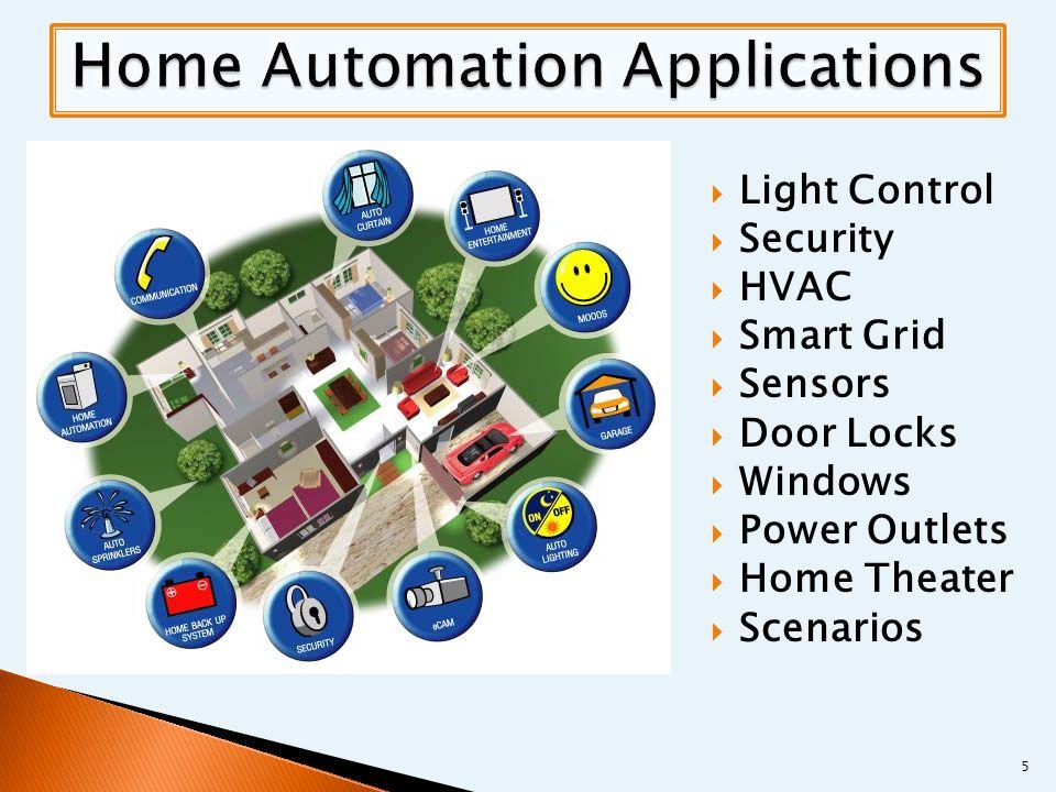  Light Control  Security  HVAC  Smart Grid  Sensors  Door Locks  Windows  Power Outlets  Home Theater  Scenarios 5