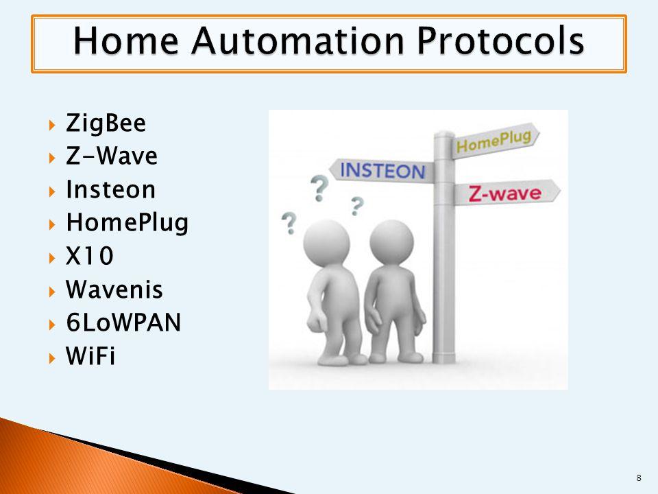  ZigBee  Z-Wave  Insteon  HomePlug  X10  Wavenis  6LoWPAN  WiFi 8