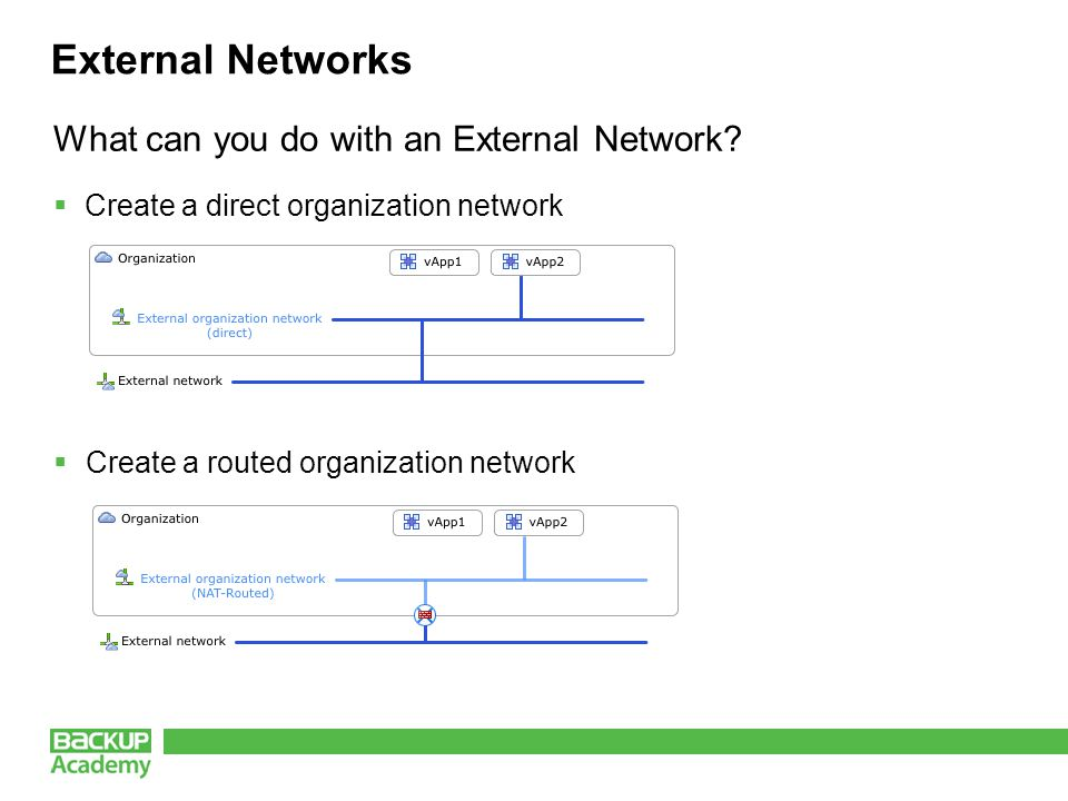 External Networks What can you do with an External Network.