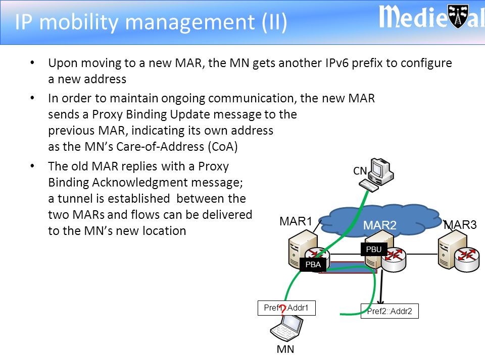 Upon moving to a new MAR, the MN gets another IPv6 prefix to configure a new address In order to maintain ongoing communication, the new MAR sends a Proxy Binding Update message to the previous MAR, indicating its own address as the MN's Care-of-Address (CoA) The old MAR replies with a Proxy Binding Acknowledgment message; a tunnel is established between the two MARs and flows can be delivered to the MN's new location IP mobility management (II) Pref1::Addr1 .
