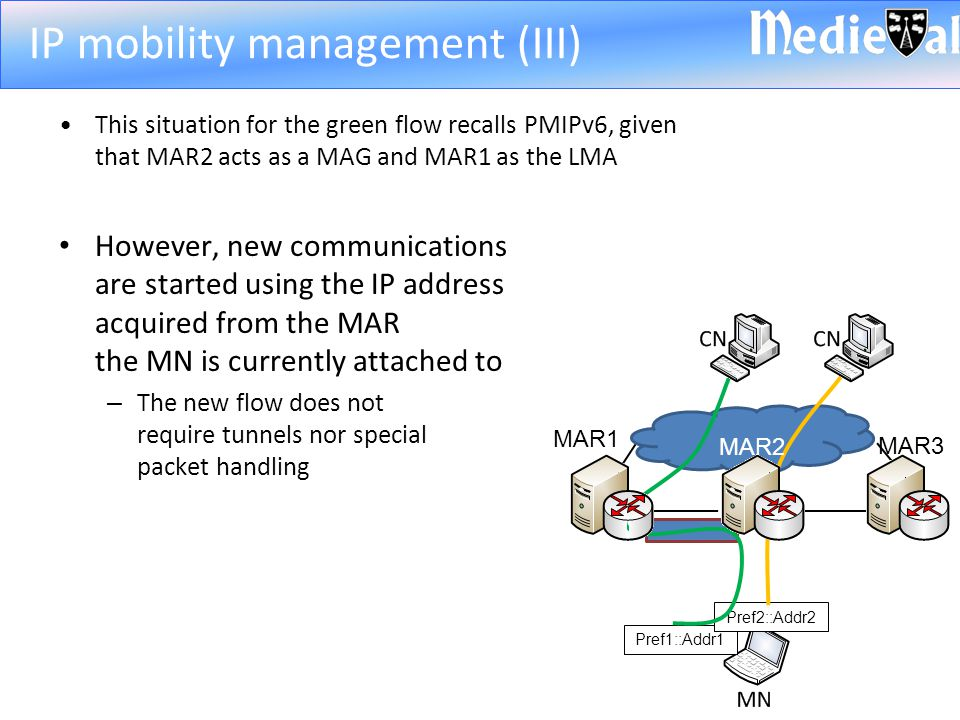 This situation for the green flow recalls PMIPv6, given that MAR2 acts as a MAG and MAR1 as the LMA However, new communications are started using the IP address acquired from the MAR the MN is currently attached to – The new flow does not require tunnels nor special packet handling IP mobility management (III) Pref1::Addr1 Pref2::Addr2 MAR1 MAR2 MAR3