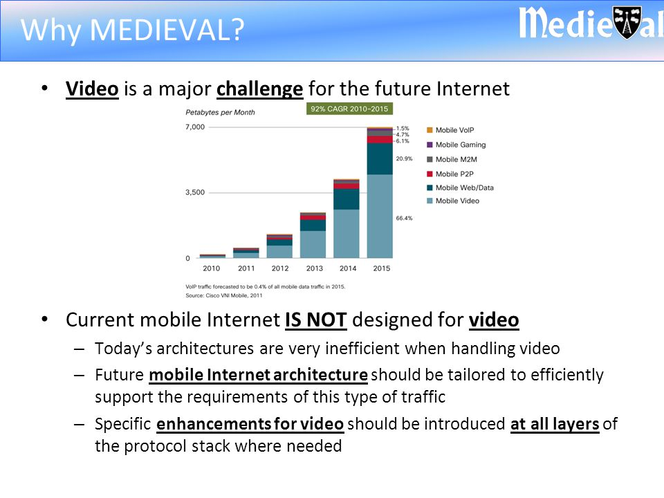 Video is a major challenge for the future Internet Current mobile Internet IS NOT designed for video – Today's architectures are very inefficient when handling video – Future mobile Internet architecture should be tailored to efficiently support the requirements of this type of traffic – Specific enhancements for video should be introduced at all layers of the protocol stack where needed Why MEDIEVAL