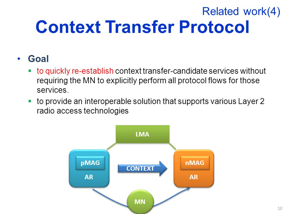 Context Transfer Protocol Goal  to quickly re-establish context transfer-candidate services without requiring the MN to explicitly perform all protocol flows for those services.