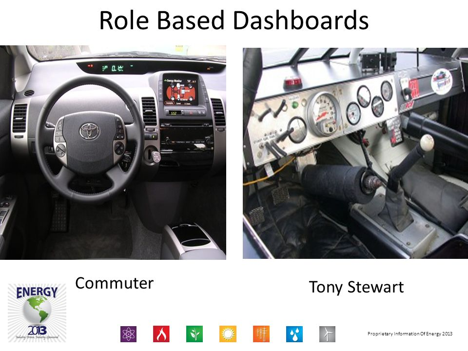 Proprietary Information Of Energy 2013 Role Based Dashboards Commuter Tony Stewart