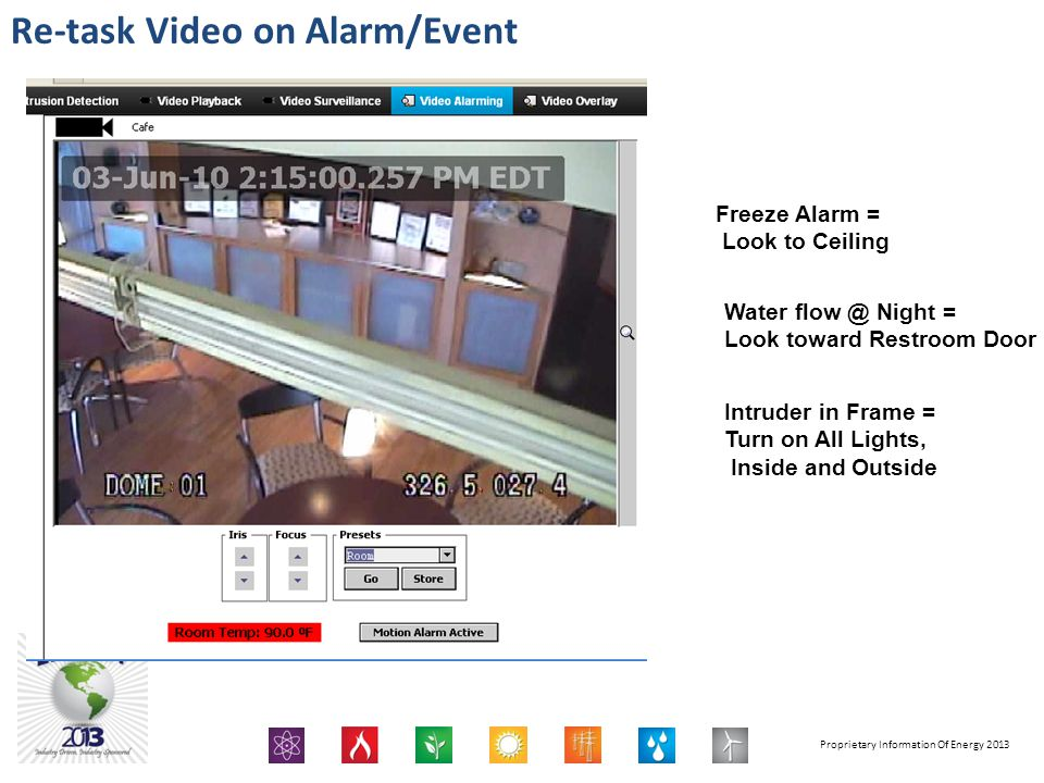 Proprietary Information Of Energy 2013 Re-task Video on Alarm/Event Freeze Alarm = Look to Ceiling Water flow @ Night = Look toward Restroom Door Intr