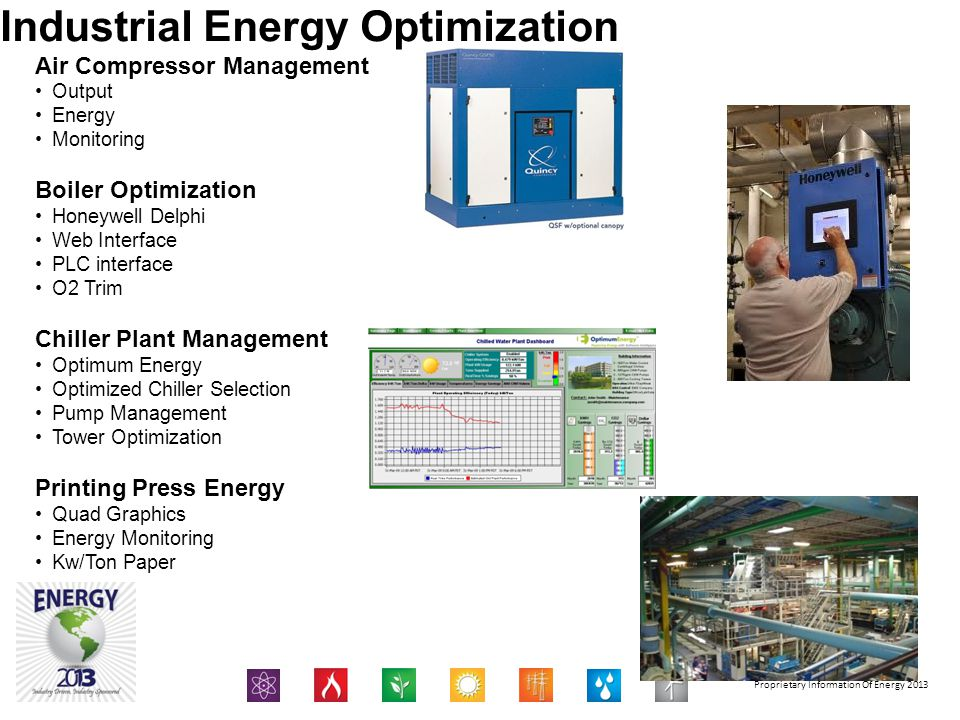 Proprietary Information Of Energy 2013 Industrial Energy Optimization Air Compressor Management Output Energy Monitoring Boiler Optimization Honeywell