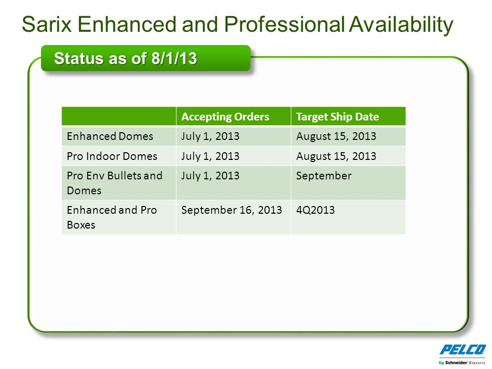 Status as of 8/1/13 Sarix Enhanced and Professional Availability Accepting OrdersTarget Ship Date Enhanced DomesJuly 1, 2013August 15, 2013 Pro Indoor