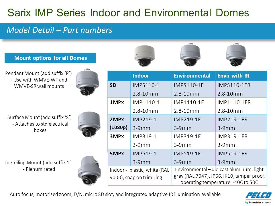 Sarix IMP Series Indoor and Environmental Domes Mount options for all Domes Model Detail – Part numbers Surface Mount (add suffix 'S') - Attaches to s
