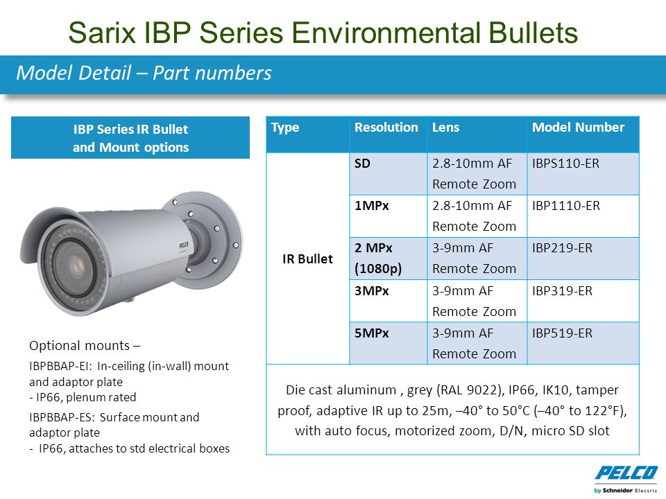 Sarix IBP Series Environmental Bullets IBP Series IR Bullet and Mount options Model Detail – Part numbers TypeResolutionLensModel Number IR Bullet SD