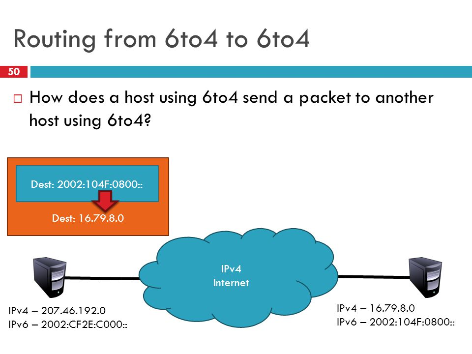 IPv4 Internet Dest: 16.79.8.0 Routing from 6to4 to 6to4 50 IPv4 – 207.46.192.0 IPv6 – 2002:CF2E:C000:: IPv4 – 16.79.8.0 IPv6 – 2002:104F:0800:: Dest: 2002:104F:0800::  How does a host using 6to4 send a packet to another host using 6to4?