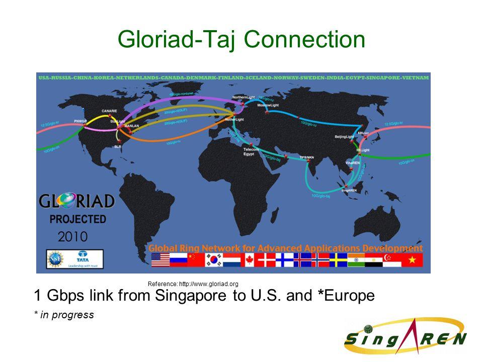 Gloriad-Taj Connection 1 Gbps link from Singapore to U.S.