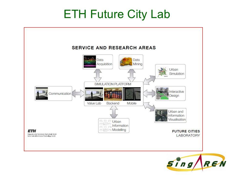 ETH Future City Lab