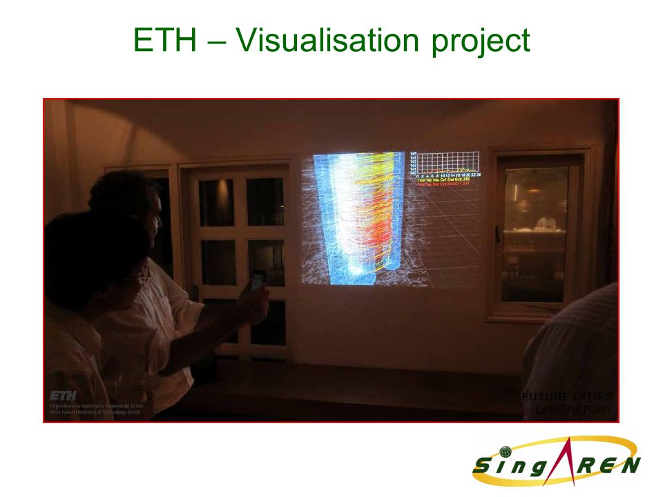 ETH – Visualisation project