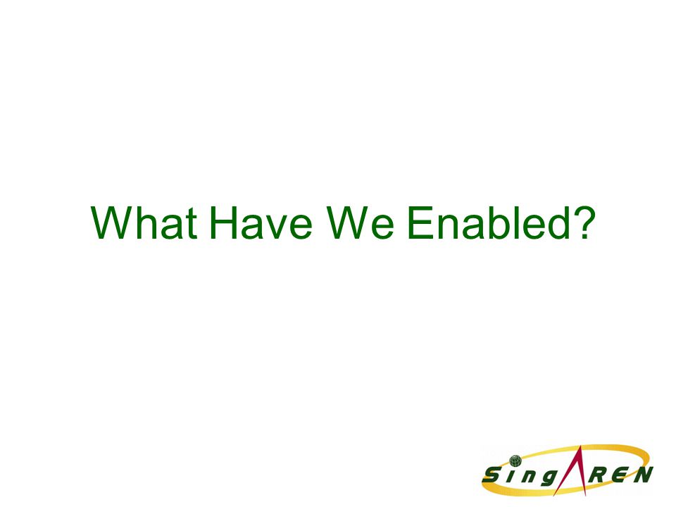 What Have We Enabled?