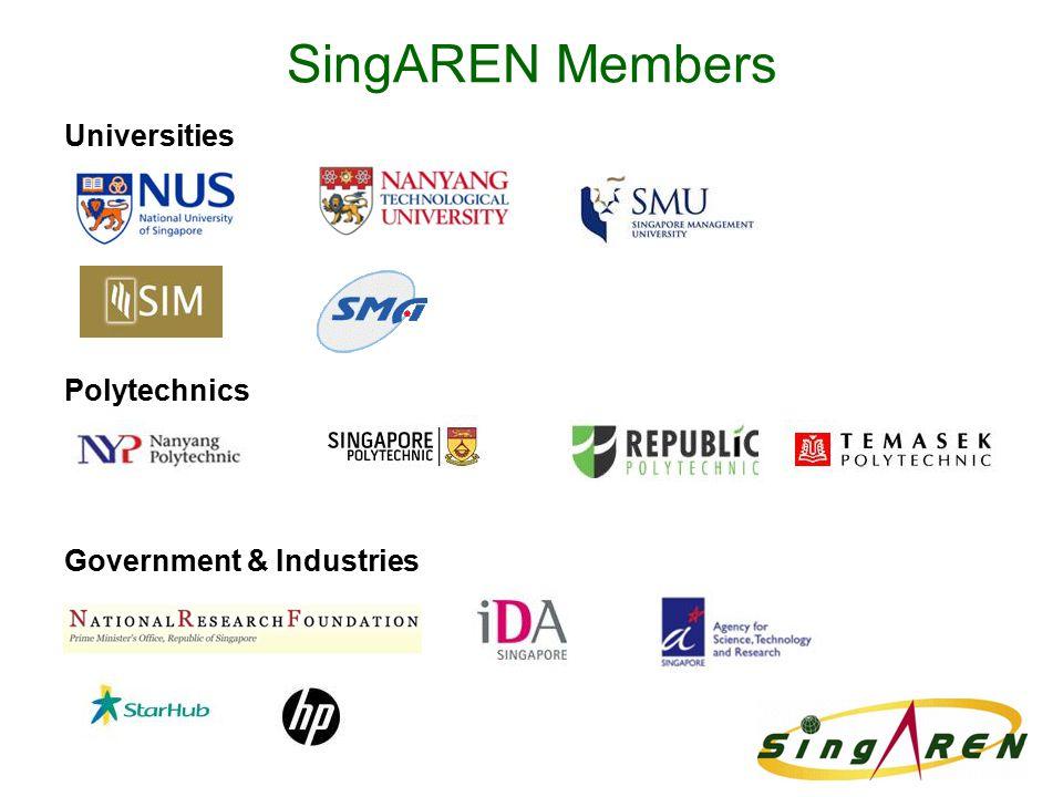 SingAREN Members Universities Polytechnics Government & Industries
