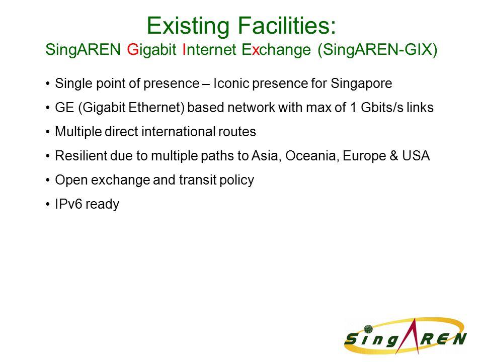Existing Facilities: SingAREN Gigabit Internet Exchange (SingAREN-GIX) Single point of presence – Iconic presence for Singapore GE (Gigabit Ethernet)