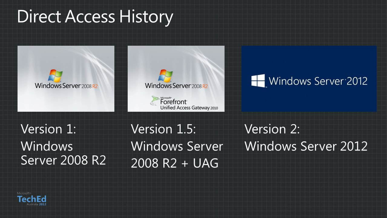 Version 1: Windows Server 2008 R2 Version 1.5: Windows Server 2008 R2 + UAG Version 2: Windows Server 2012