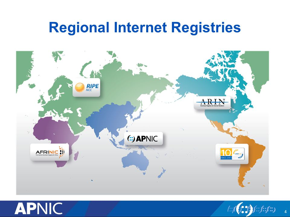 What is APNIC.