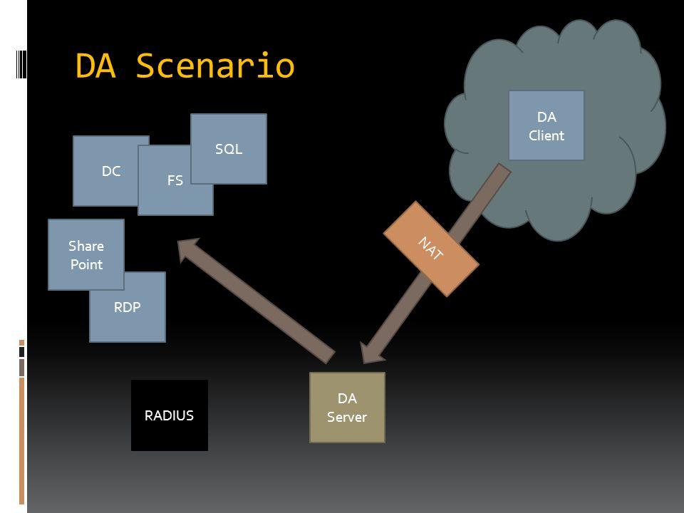 RDP DA Scenario DA Client DA Server DC FS SQL RADIUS NAT Share Point