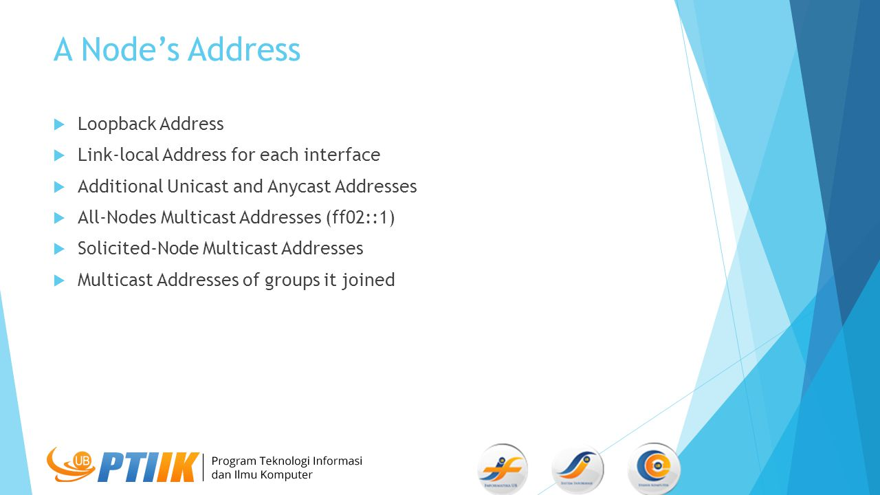 A Node's Address  Loopback Address  Link-local Address for each interface  Additional Unicast and Anycast Addresses  All-Nodes Multicast Addresses (ff02::1)  Solicited-Node Multicast Addresses  Multicast Addresses of groups it joined