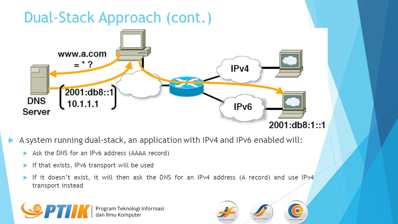 Dual-Stack Approach (cont.)  A system running dual-stack, an application with IPv4 and IPv6 enabled will:  Ask the DNS for an IPv6 address (AAAA record)  If that exists, IPv6 transport will be used  If it doesn't exist, it will then ask the DNS for an IPv4 address (A record) and use IPv4 transport instead