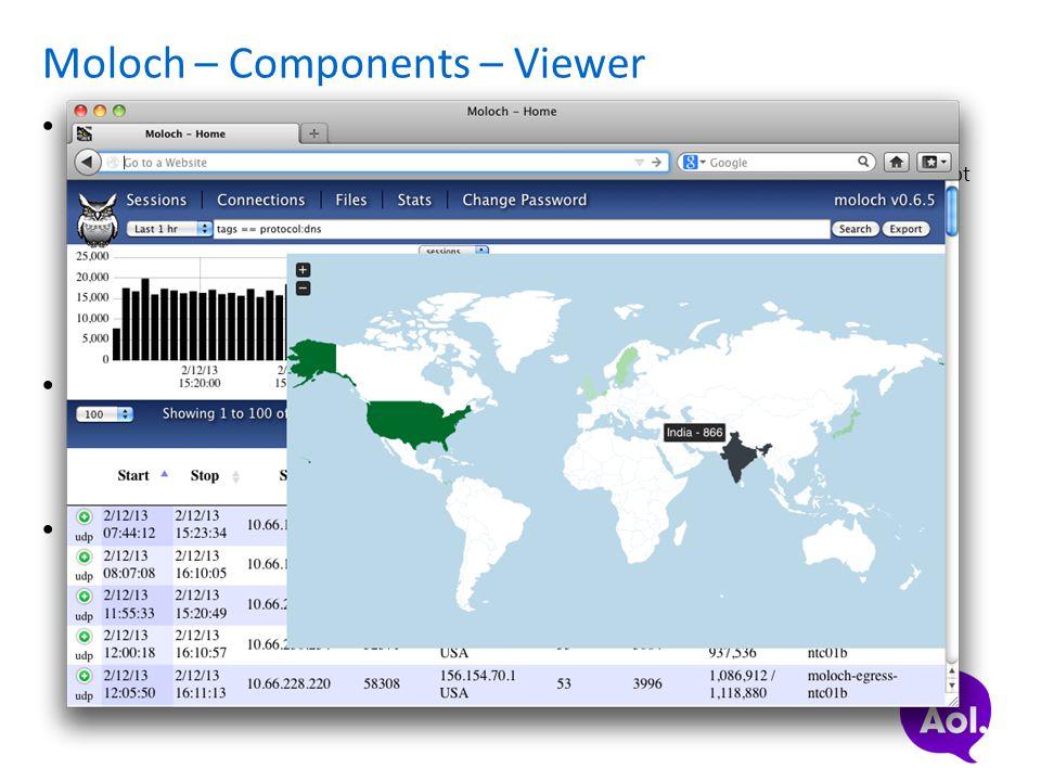 Moloch – Components – Viewer nodejs based application nodejs is an event driven server side JavaScript platform based on Google Chrome's JavaScript ru