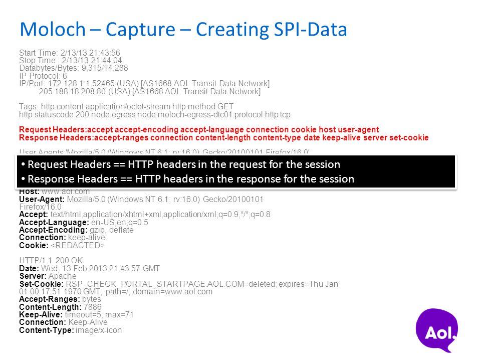 Moloch – Capture – Creating SPI-Data Start Time: 2/13/13 21:43:56 Stop Time : 2/13/13 21:44:04 Databytes/Bytes: 9,315/14,288 IP Protocol: 6 IP/Port: 1