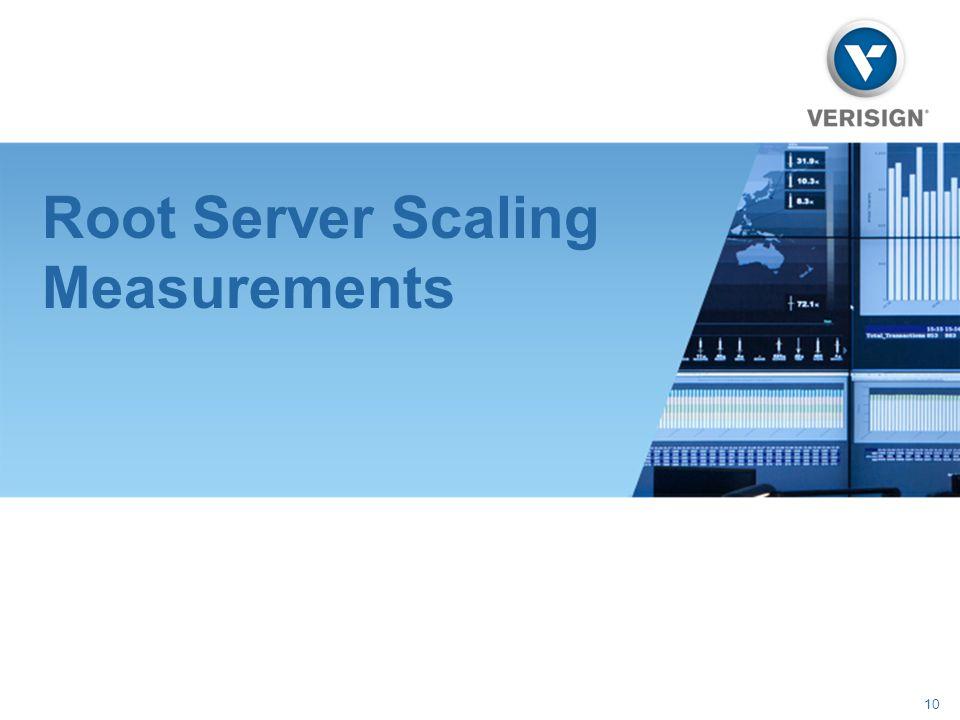 10 Root Server Scaling Measurements