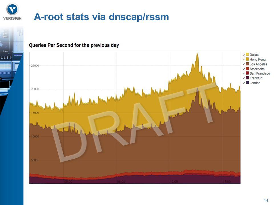 14 A-root stats via dnscap/rssm