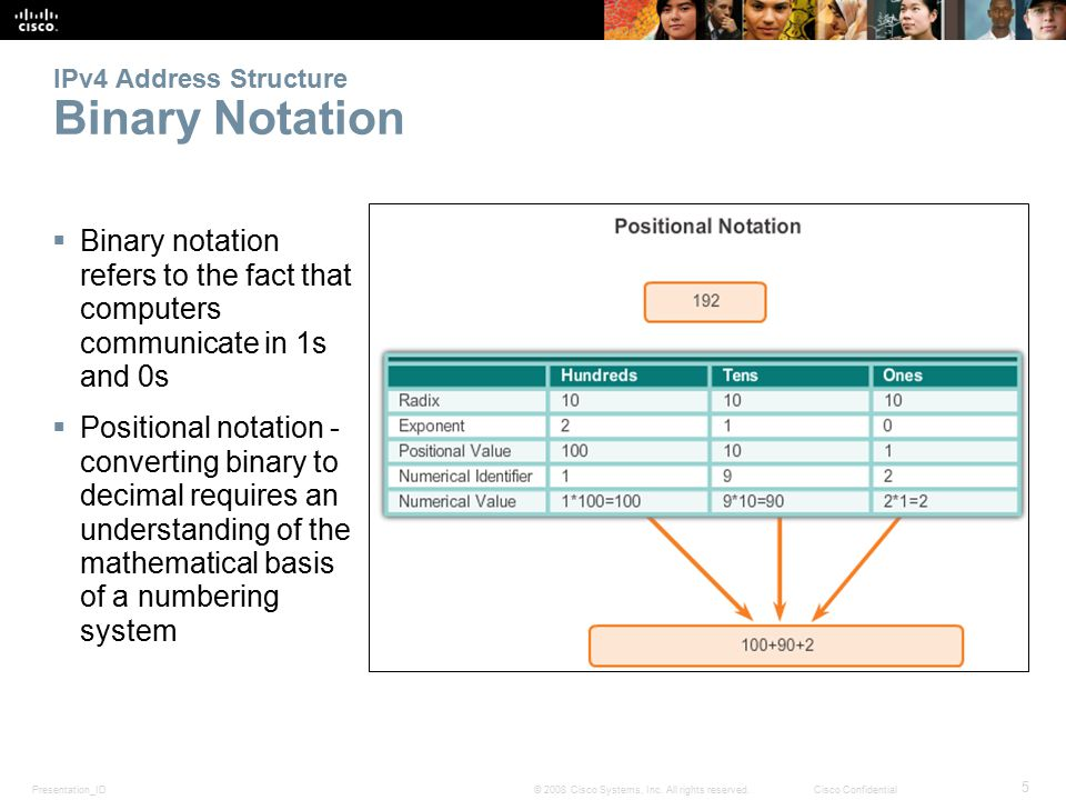 Presentation_ID 56 © 2008 Cisco Systems, Inc.