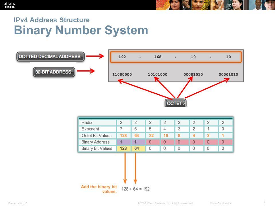 Presentation_ID 6 © 2008 Cisco Systems, Inc.