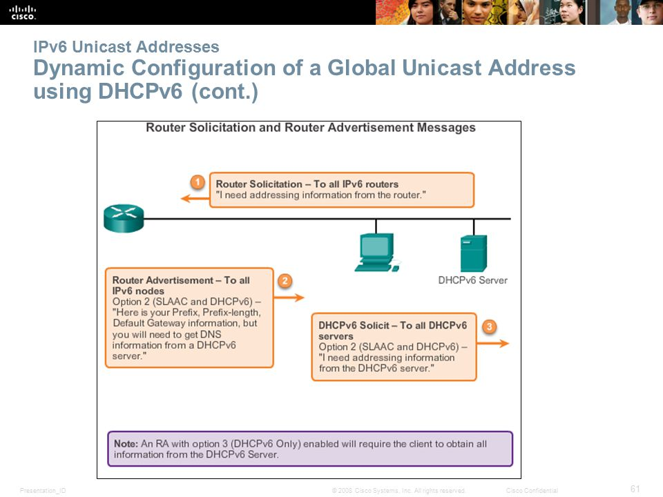 Presentation_ID 61 © 2008 Cisco Systems, Inc.