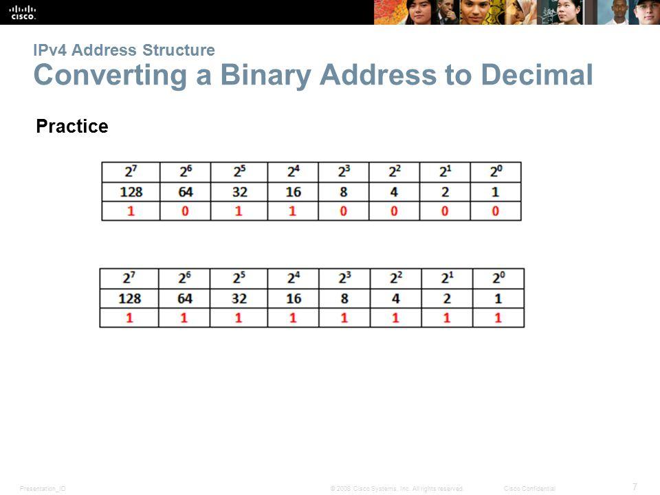 Presentation_ID 48 © 2008 Cisco Systems, Inc.