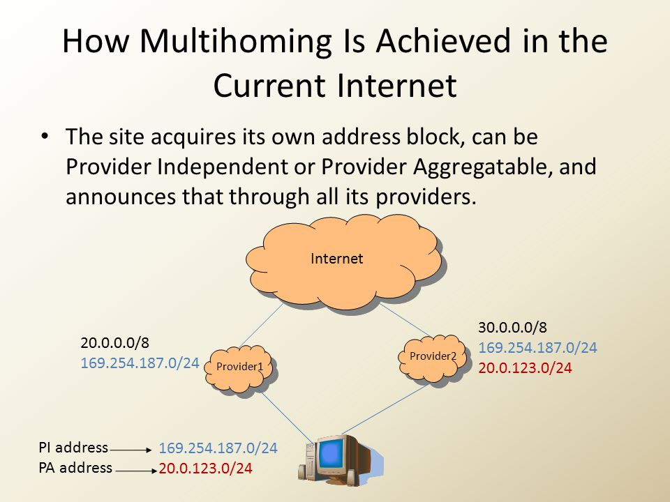 How Multihoming Is Achieved in the Current Internet The site acquires its own address block, can be Provider Independent or Provider Aggregatable, and