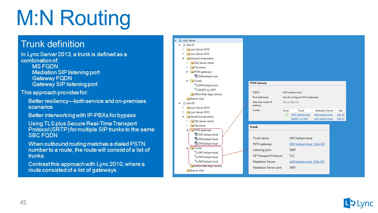 Trunk definition In Lync Server 2013, a trunk is defined as a combination of: MS FQDN Mediation SIP listening port Gateway FQDN Gateway SIP listening port This approach provides for: Better resiliency—both service and on-premises scenarios Better interworking with IP-PBXs for bypass Using TLS plus Secure Real-Time Transport Protocol (SRTP) for multiple SIP trunks to the same SBC FQDN When outbound routing matches a dialed PSTN number to a route, the route will consist of a list of trunks.