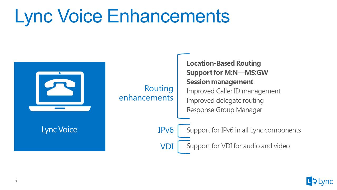 Location-Based Routing Support for M:N—MS:GW Session management Improved Caller ID management Improved delegate routing Response Group Manager Support for IPv6 in all Lync components Support for VDI for audio and video Routing enhancements IPv6 VDI Lync Voice