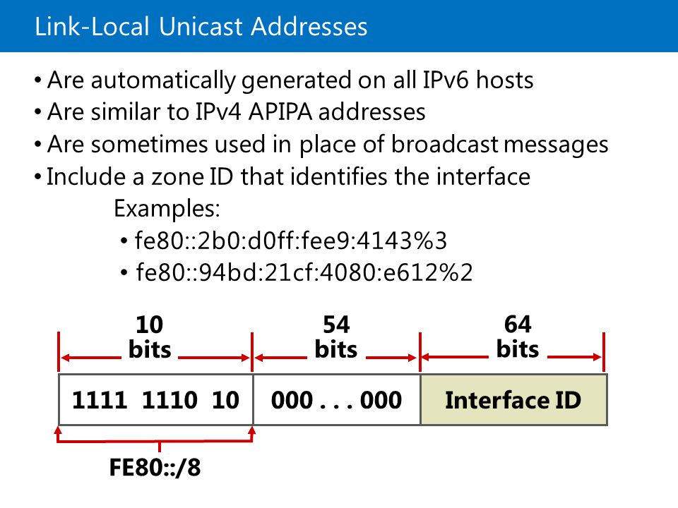 Link-Local Unicast Addresses 000... 0001111 1110 10Interface ID 64 bits 54 bits 10 bits FE80::/8 Are automatically generated on all IPv6 hosts Are sim