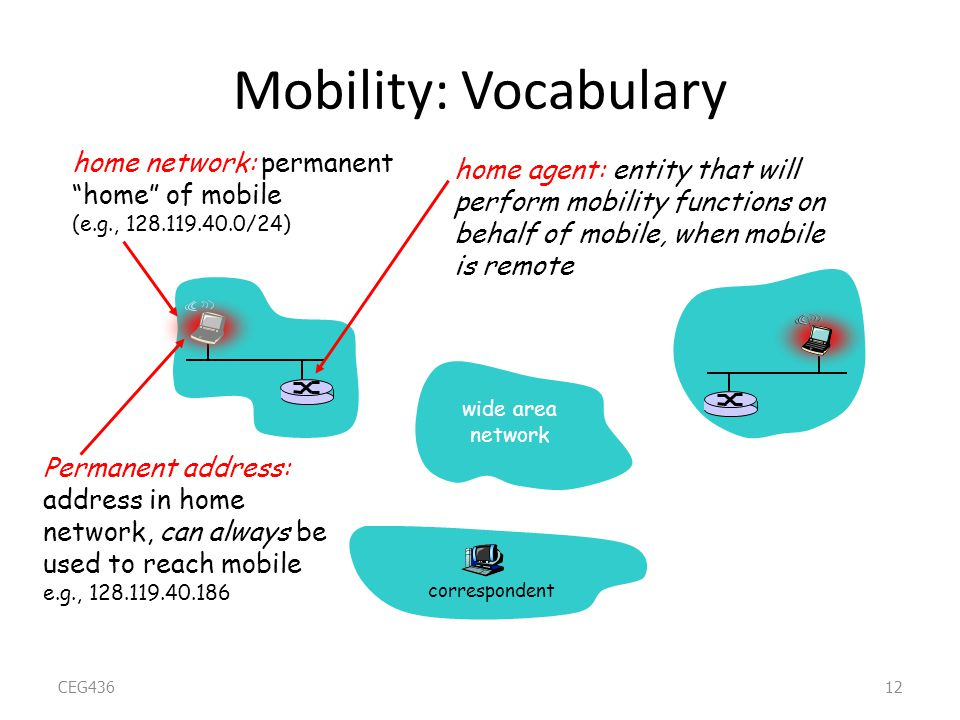 Mobility: Vocabulary home network: permanent home of mobile (e.g., 128.119.40.0/24) Permanent address: address in home network, can always be used to reach mobile e.g., 128.119.40.186 home agent: entity that will perform mobility functions on behalf of mobile, when mobile is remote wide area network correspondent CEG43612