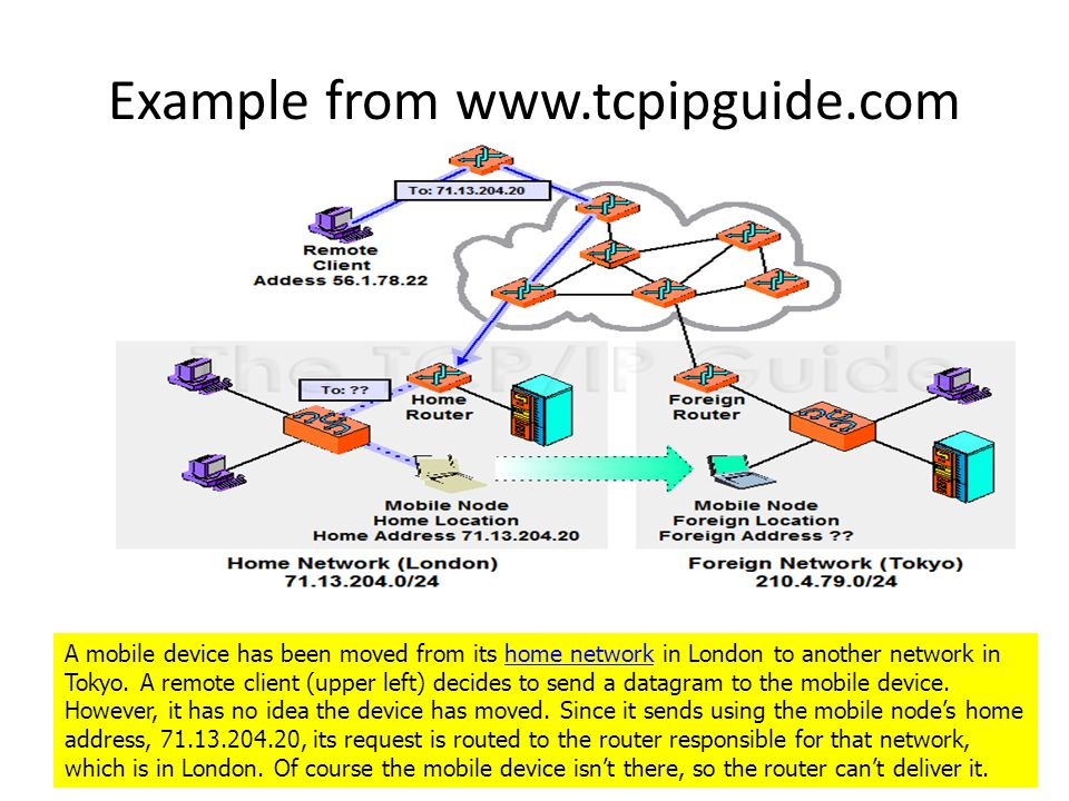 Example from www.tcpipguide.com CEG436 24 A mobile device has been moved from its home network in London to another network in Tokyo.